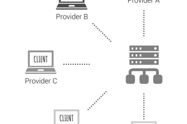 freie wahl beim anbieter / free choice of provider